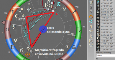 Os Eclipses na Astrologia